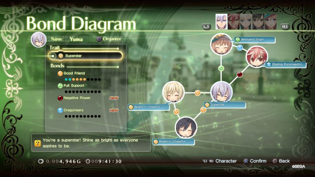 Shining Resonance: Refrain, Bond Diagram